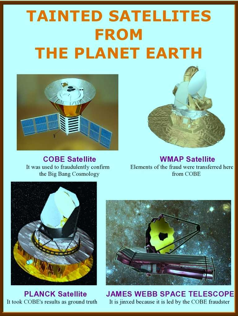 Earth | The Blue Planet | Science | Solar System | Moon